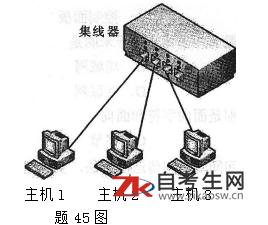 2018年4月00894计算机与网络技术基础自考真题及答案