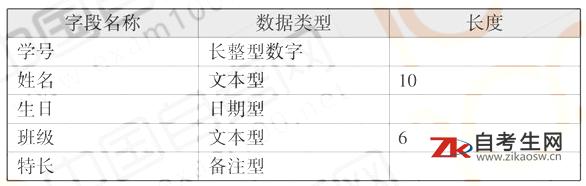 浙江2020年10月自考01263Visual Basic 数据库应用真题及答案